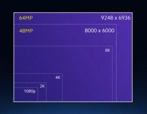 UMIDIGI-Z5-Pro-1-543x420