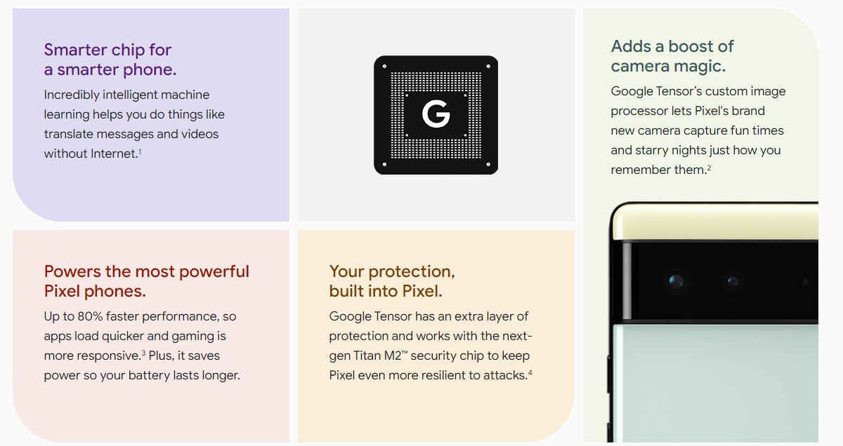 Carphone Warehouse filtra Pixel 6 y 6 Pro con todo detalle
